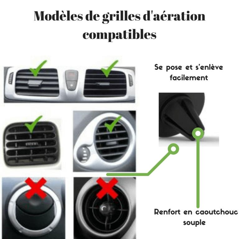 Modèles de grilles d'aération compatibles (2)